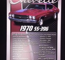 Chevelle Poster